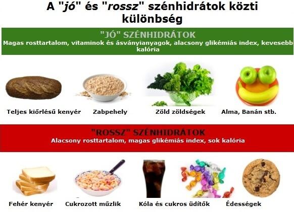 4 hetes diéta 5-12 kiló mínusz - teljes étrenddel